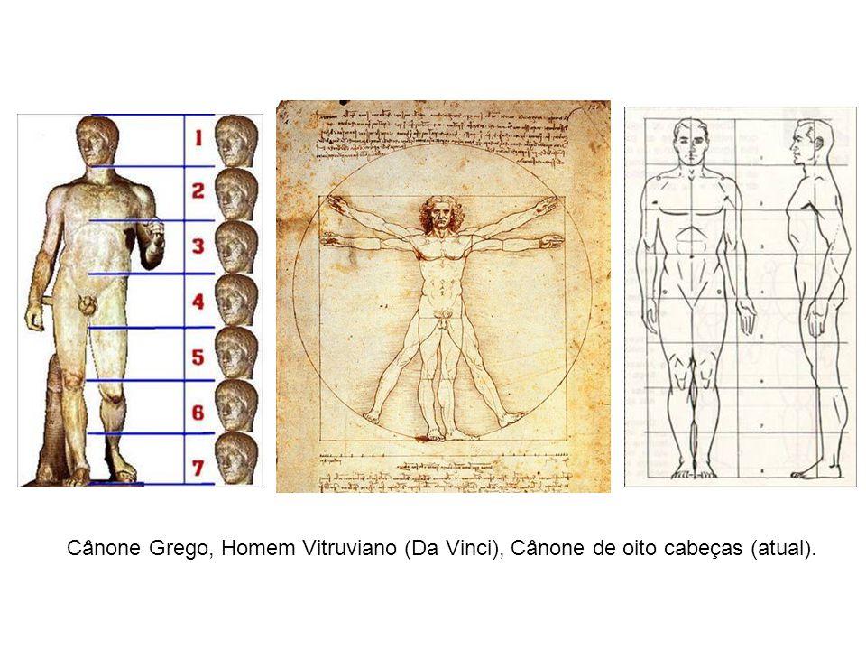 Cânone Grego, Homem Vitruviano (Da Vinci), Cânone de oito cabeças (atual).