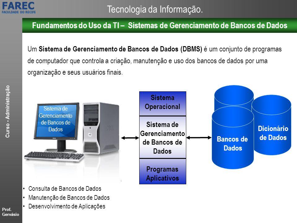 Sistema de Gerenciamento de Bancos de Dados Programas Aplicativos