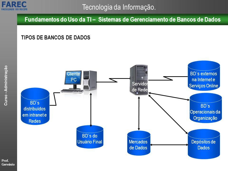 Fundamentos do Uso da TI – Sistemas de Gerenciamento de Bancos de Dados
