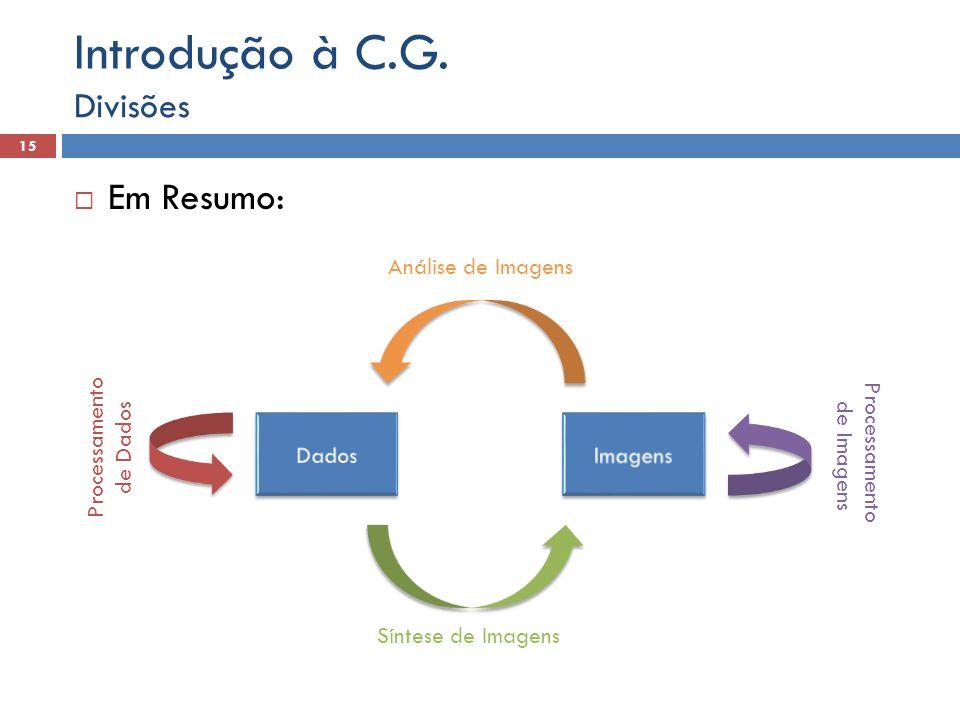 Introdução à C.G. Em Resumo: Divisões Análise de Imagens Processamento