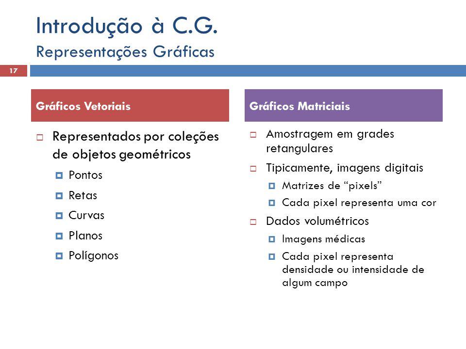 Introdução à C.G. Representações Gráficas