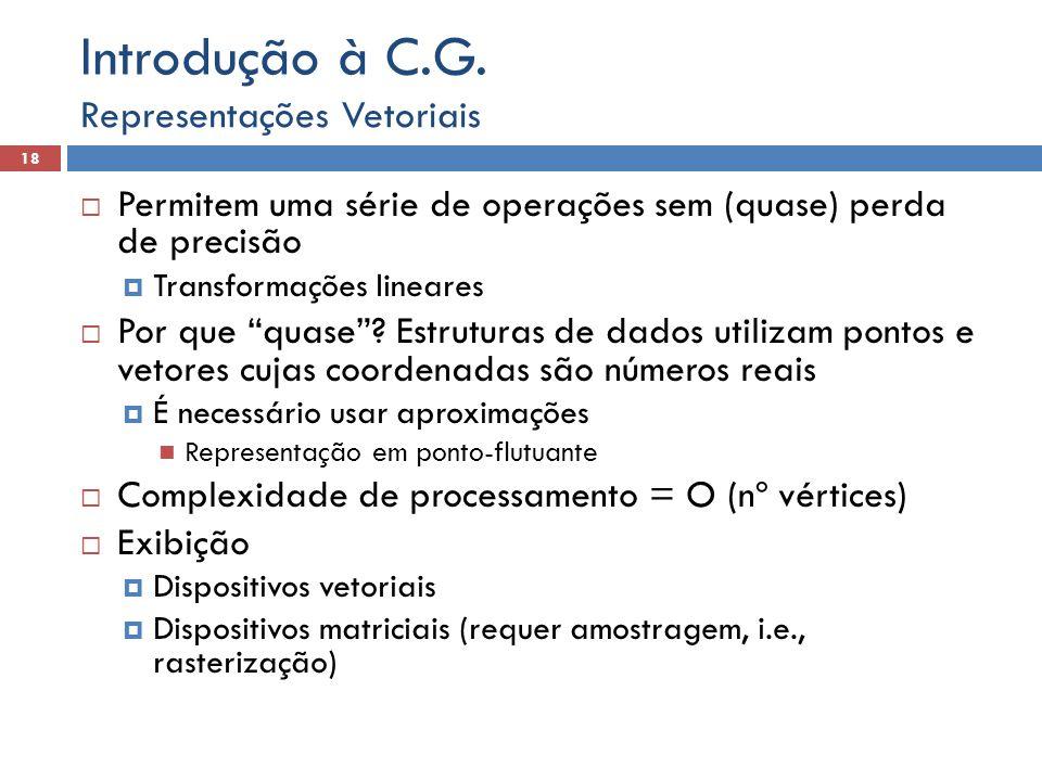 Introdução à C.G. Representações Vetoriais