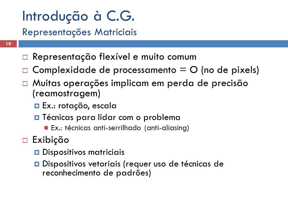 Introdução à C.G. Representações Matriciais