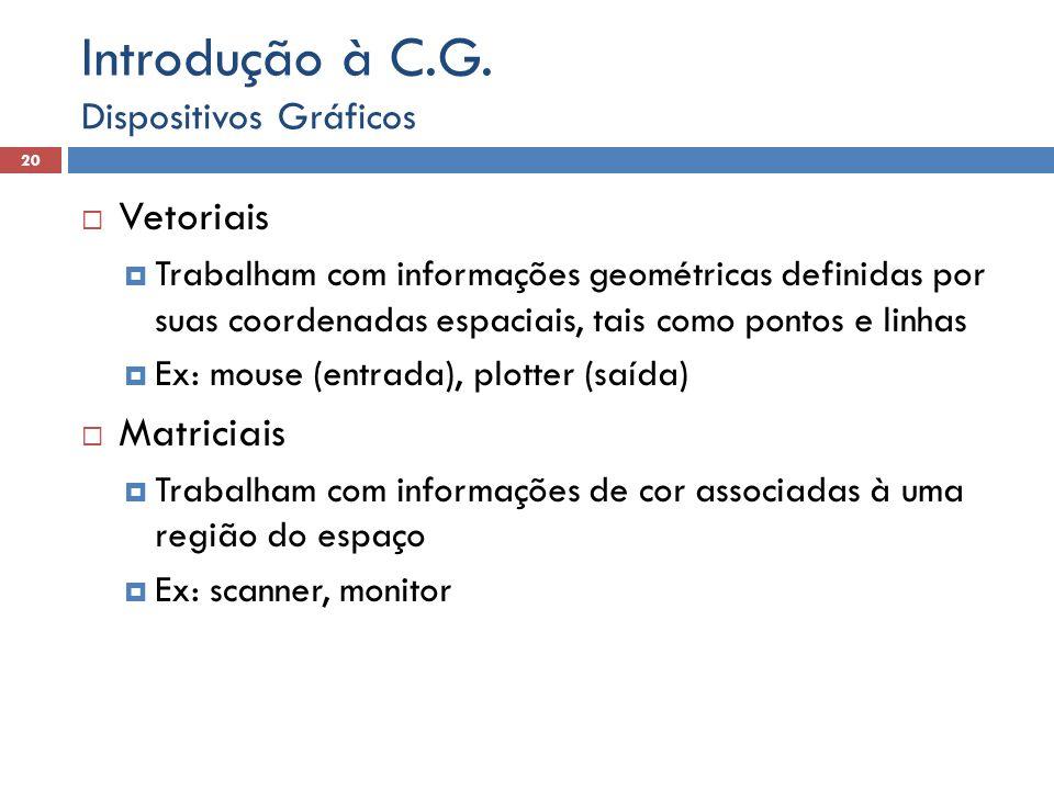 Introdução à C.G. Vetoriais Matriciais Dispositivos Gráficos