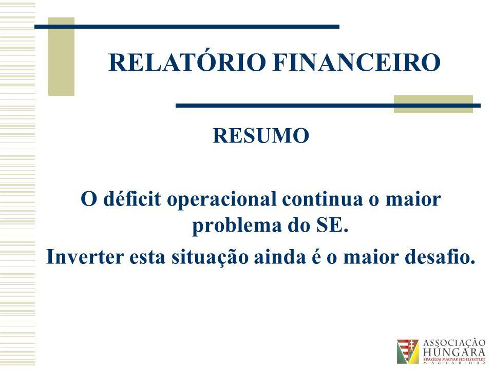 O déficit operacional continua o maior problema do SE.