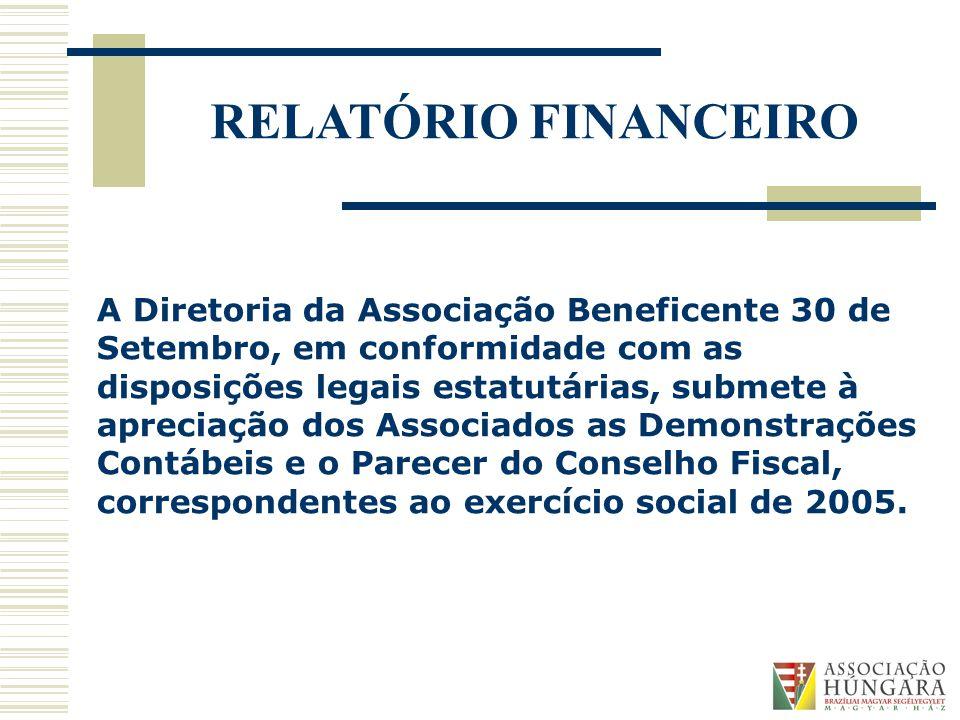 A Diretoria da Associação Beneficente 30 de Setembro, em conformidade com as disposições legais estatutárias, submete à apreciação dos Associados as Demonstrações Contábeis e o Parecer do Conselho Fiscal, correspondentes ao exercício social de 2005.