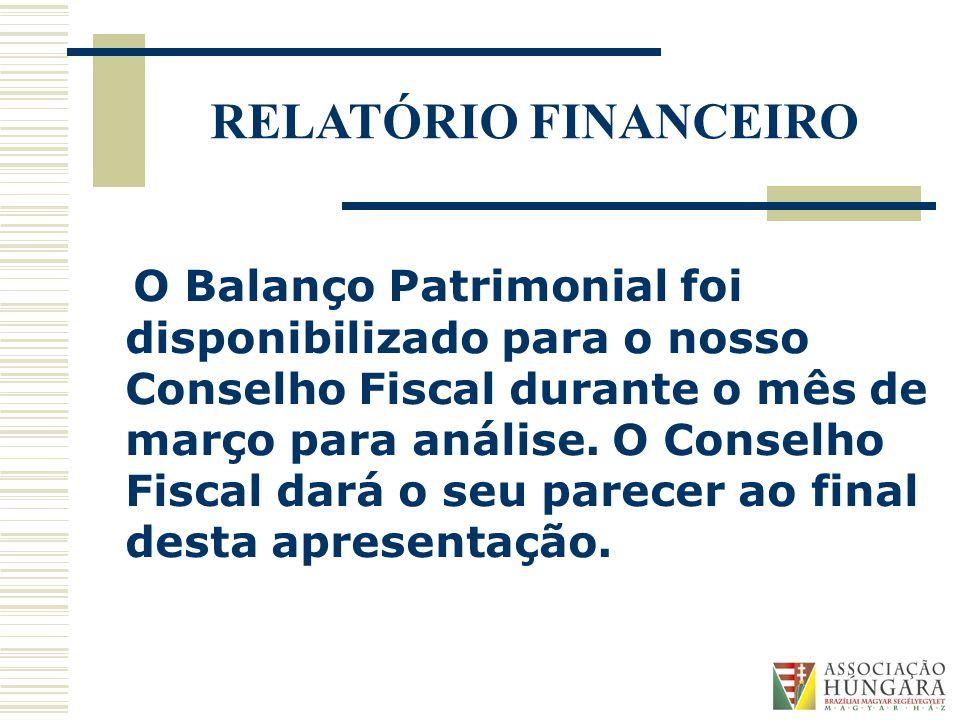 O Balanço Patrimonial foi disponibilizado para o nosso Conselho Fiscal durante o mês de março para análise.