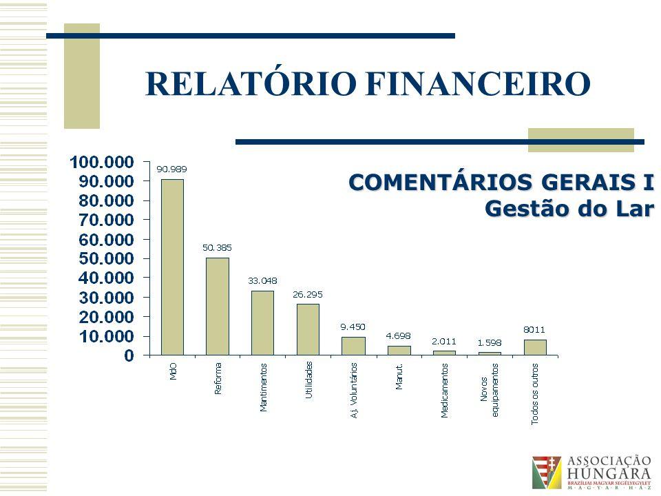 COMENTÁRIOS GERAIS I Gestão do Lar