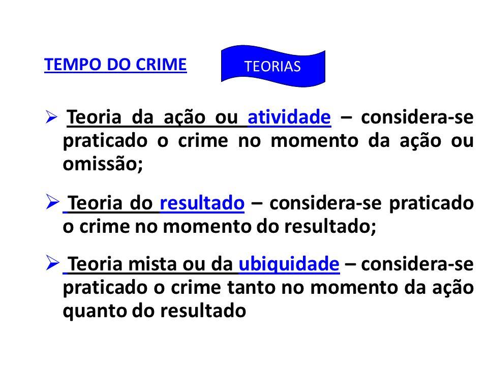 TEORIAS TEMPO DO CRIME. Teoria da ação ou atividade – considera-se praticado o crime no momento da ação ou omissão;