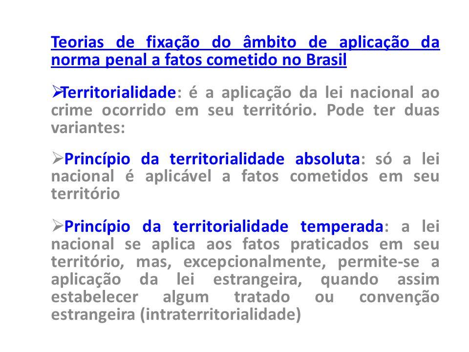 Teorias de fixação do âmbito de aplicação da norma penal a fatos cometido no Brasil