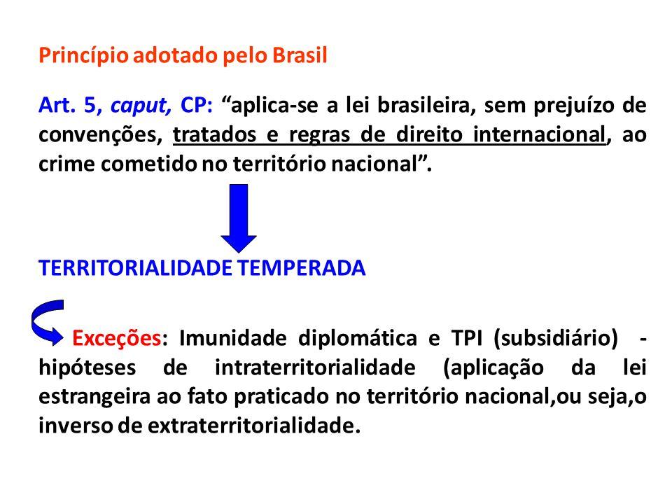 Princípio adotado pelo Brasil