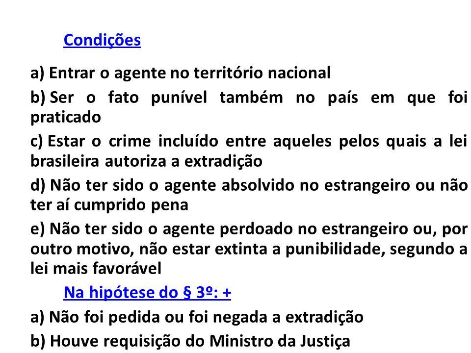 Condições Entrar o agente no território nacional. Ser o fato punível também no país em que foi praticado.