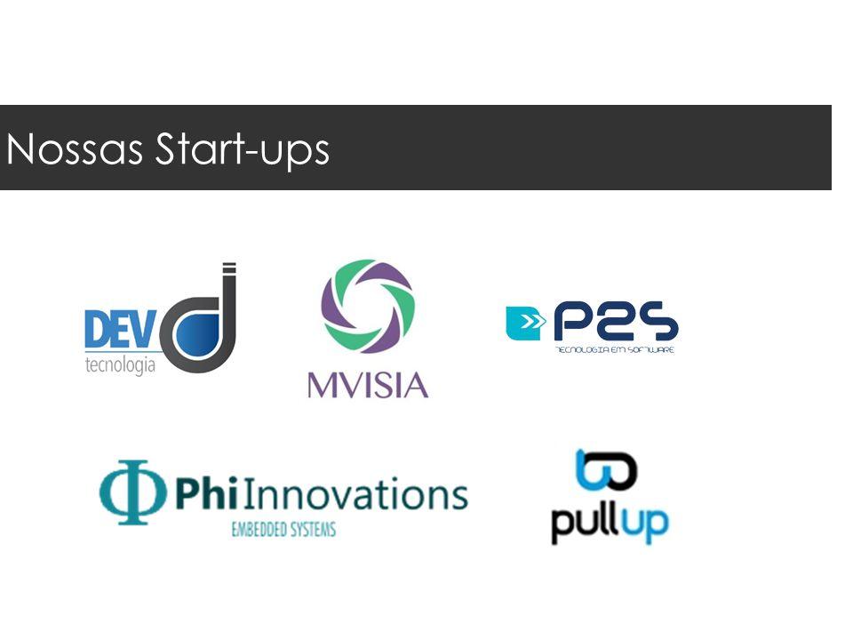 Nossas Start-ups
