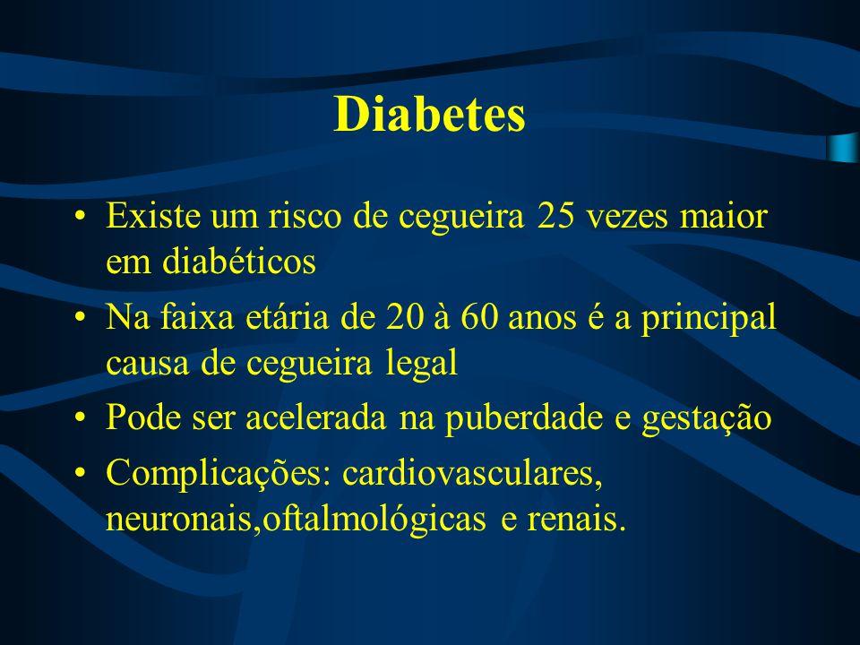 Diabetes Existe um risco de cegueira 25 vezes maior em diabéticos