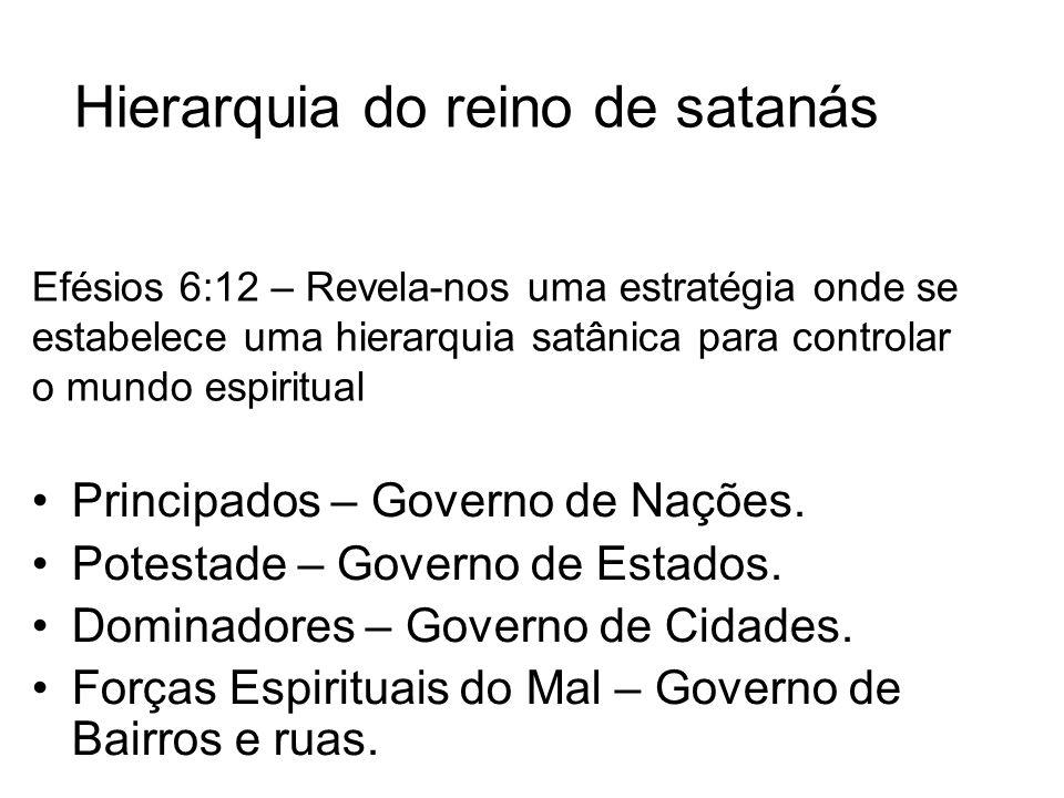 Hierarquia do reino de satanás