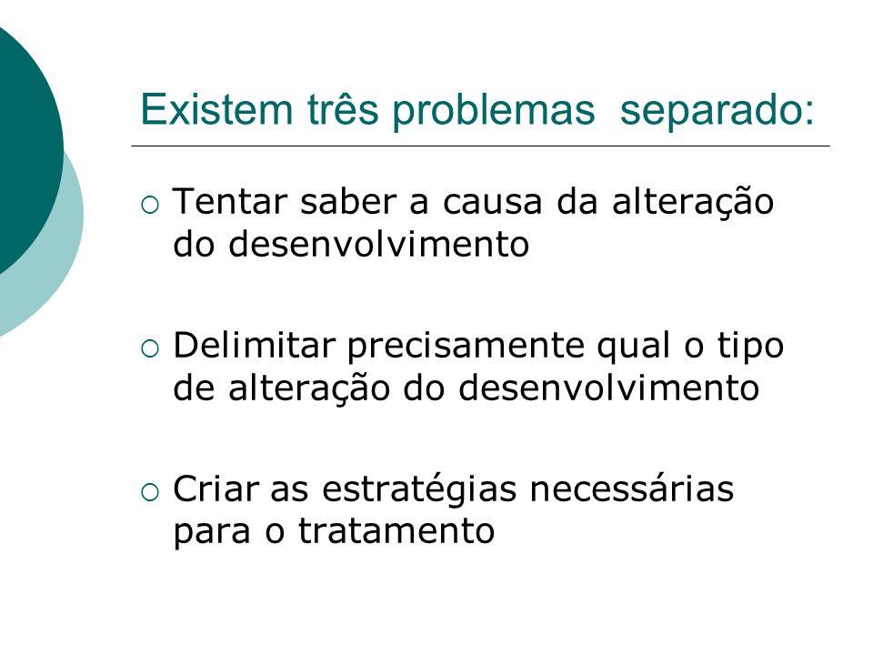 Existem três problemas separado: