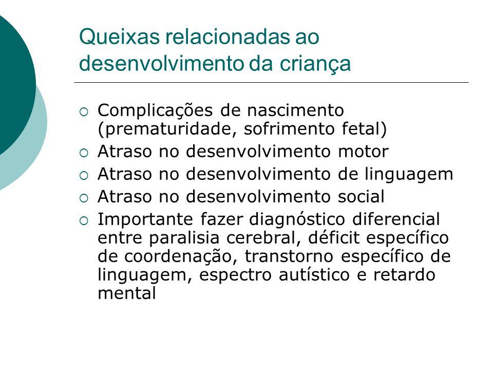 Queixas relacionadas ao desenvolvimento da criança
