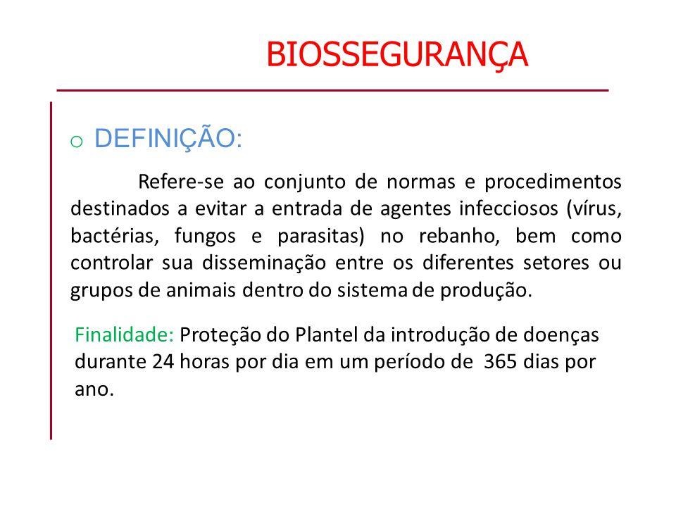 BIOSSEGURANÇA DEFINIÇÃO: