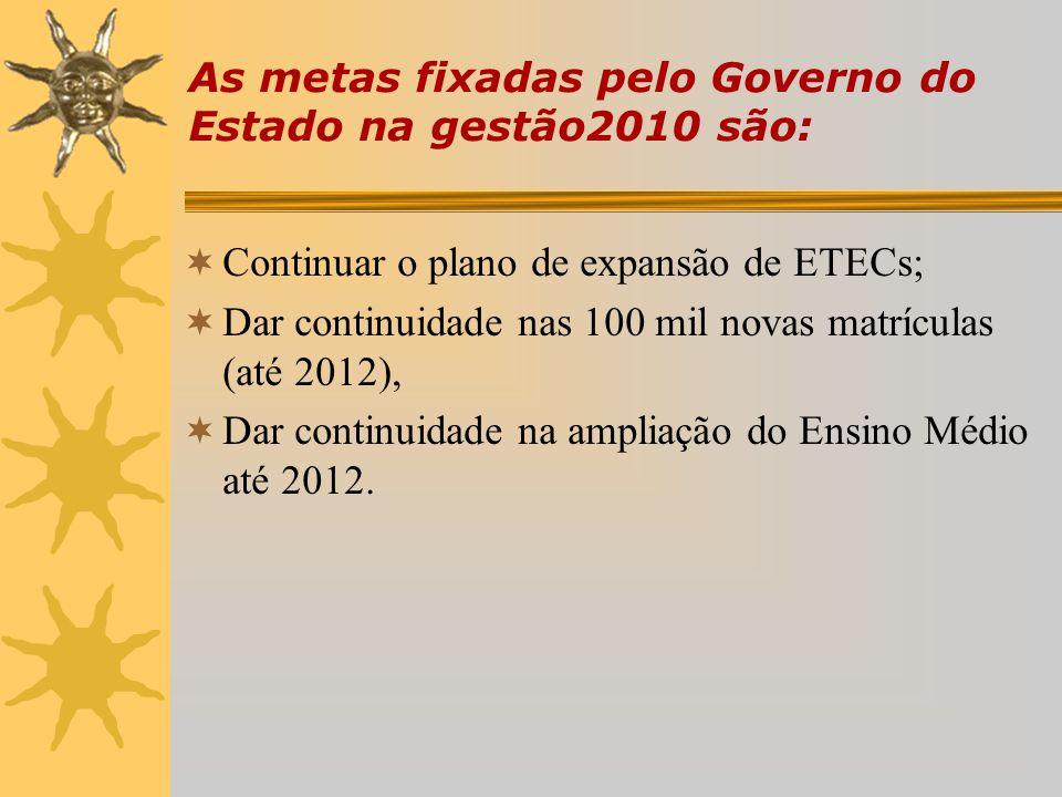 As metas fixadas pelo Governo do Estado na gestão2010 são: