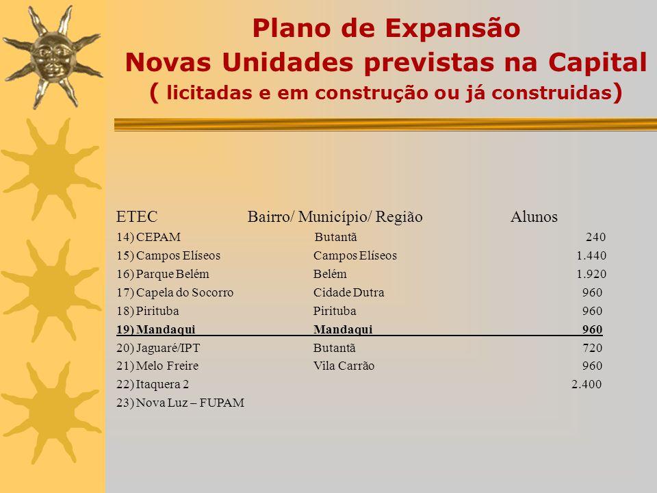 Plano de Expansão Novas Unidades previstas na Capital ( licitadas e em construção ou já construidas)