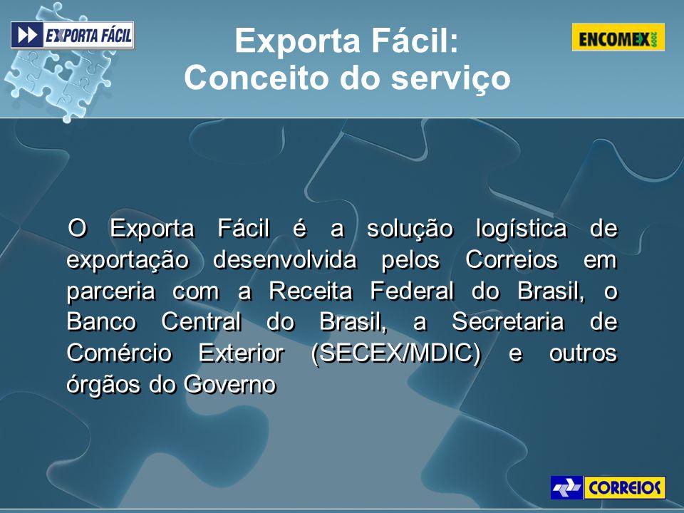 Exporta Fácil: Conceito do serviço
