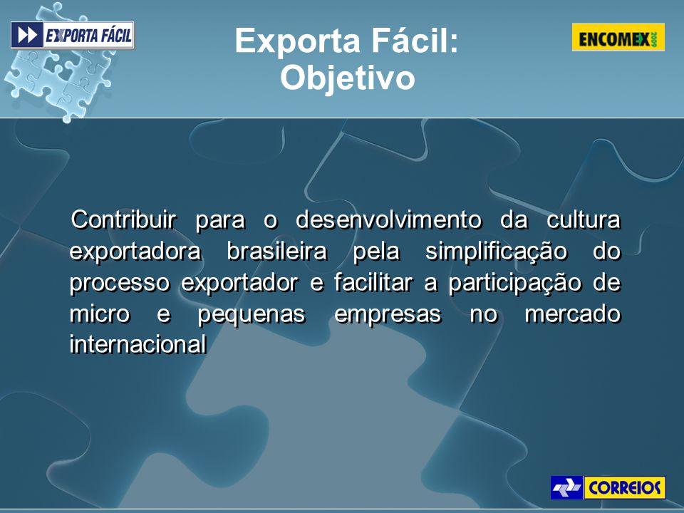 Exporta Fácil: Objetivo