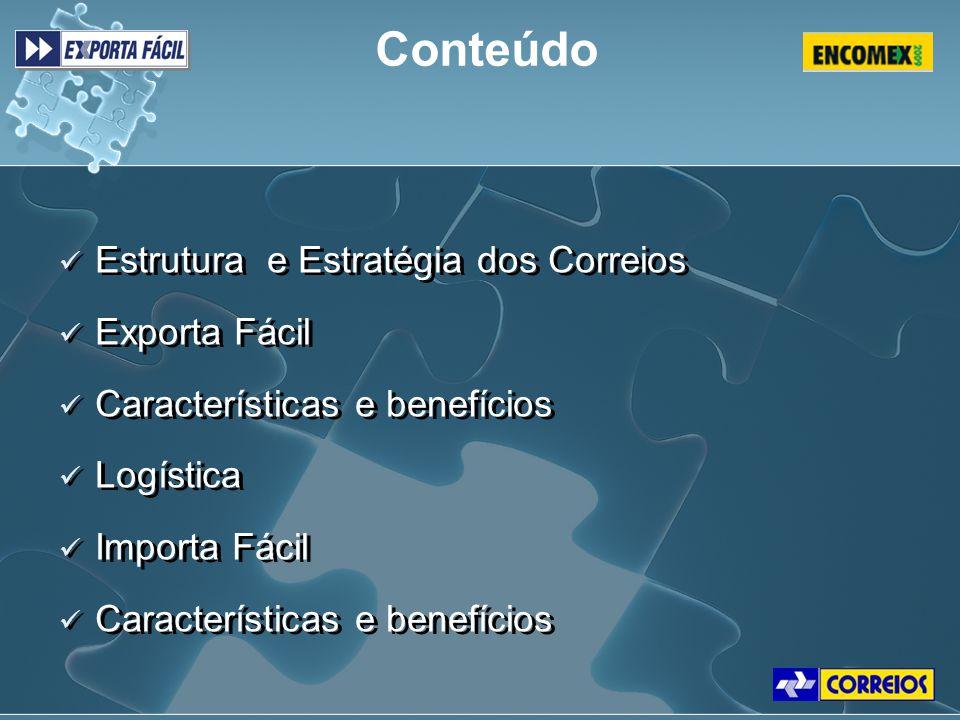 Conteúdo Estrutura e Estratégia dos Correios Exporta Fácil