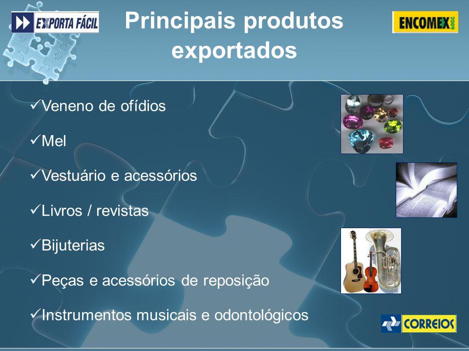 Principais produtos exportados