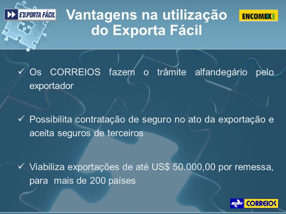 Vantagens na utilização do Exporta Fácil