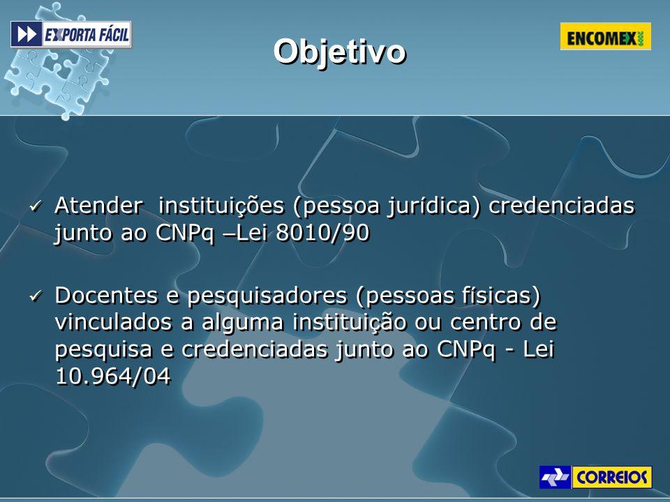 Objetivo Atender instituições (pessoa jurídica) credenciadas junto ao CNPq –Lei 8010/90.