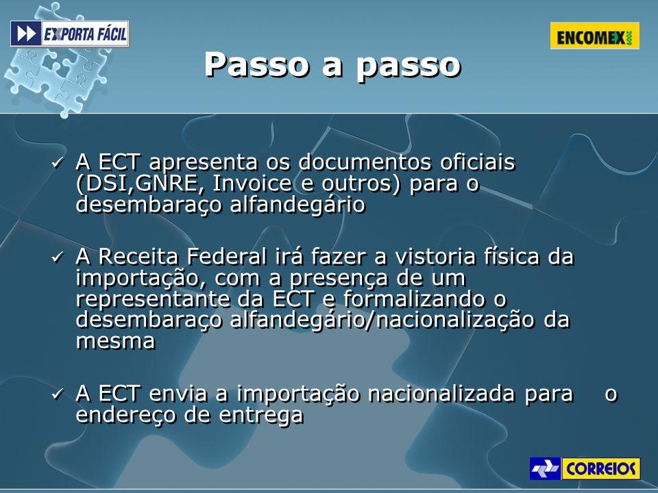 Passo a passo A ECT apresenta os documentos oficiais (DSI,GNRE, Invoice e outros) para o desembaraço alfandegário.