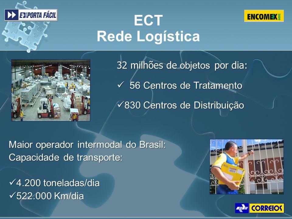 ECT Rede Logística 32 milhões de objetos por dia: