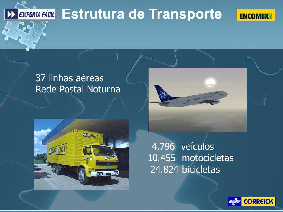 Estrutura de Transporte