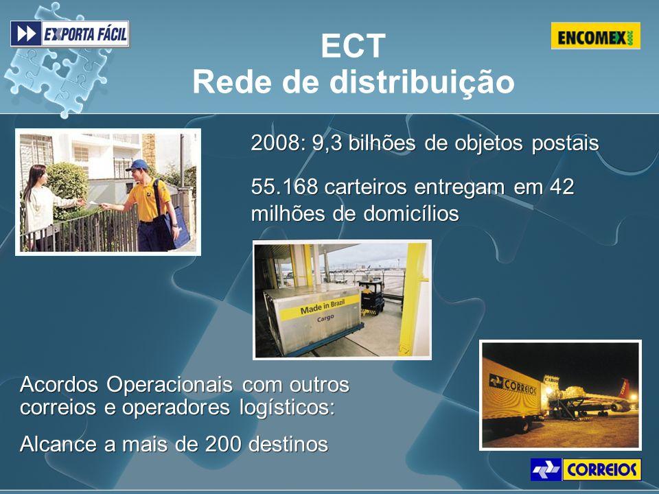 ECT Rede de distribuição