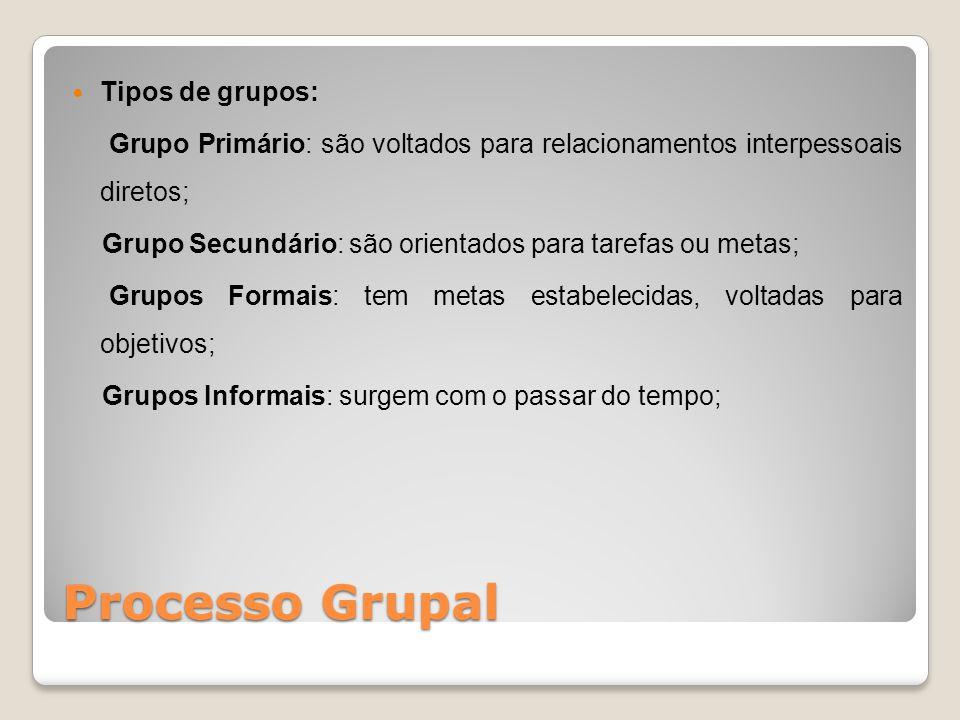 Processo Grupal Tipos de grupos: