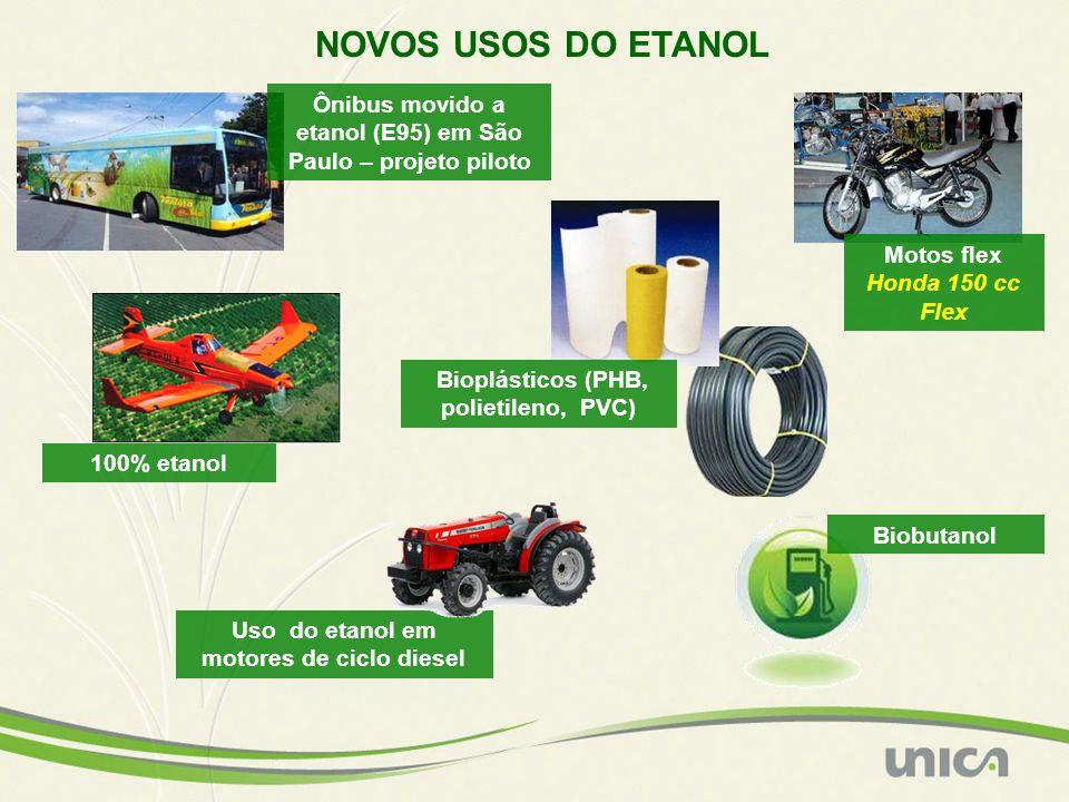 NOVOS USOS DO ETANOL Ônibus movido a etanol (E95) em São Paulo – projeto piloto. Motos flex. Honda 150 cc Flex.