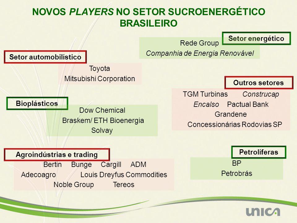 NOVOS PLAYERS NO SETOR SUCROENERGÉTICO BRASILEIRO