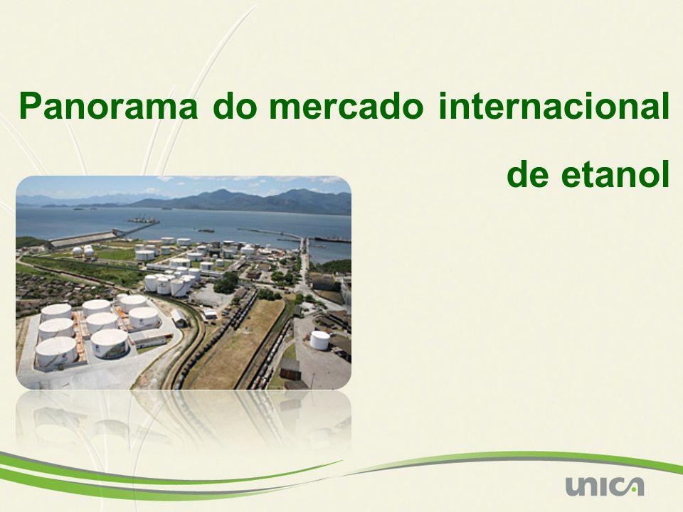 Panorama do mercado internacional de etanol