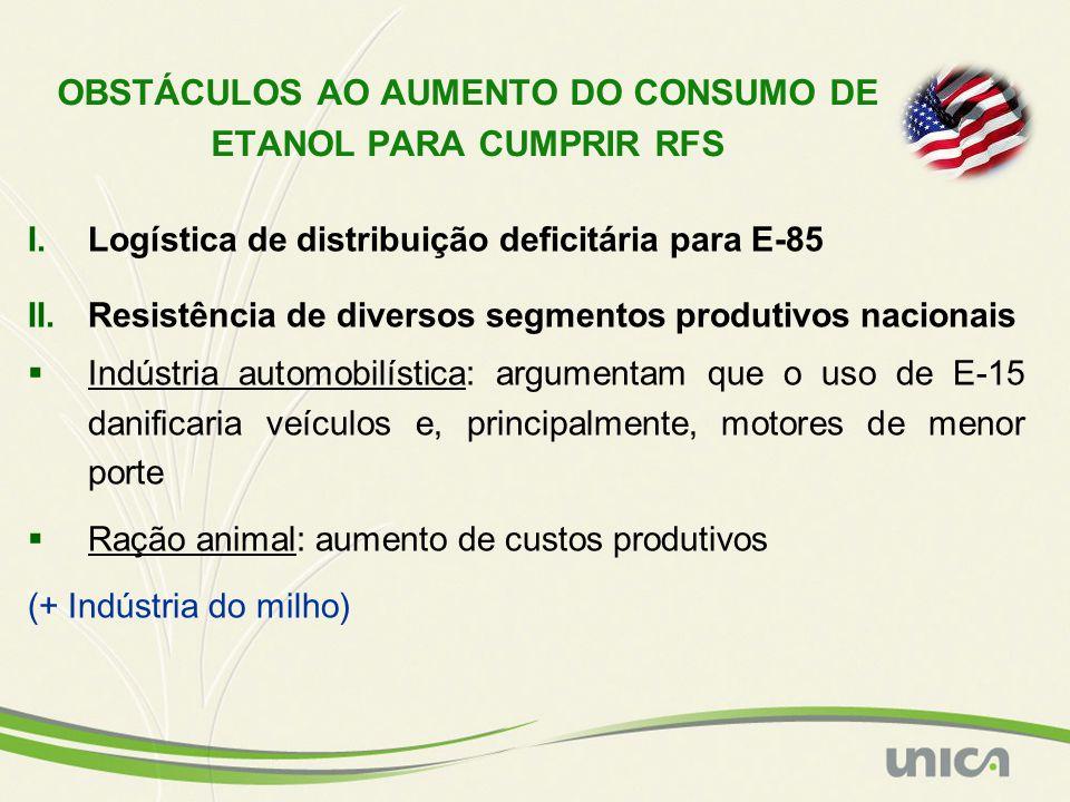 OBSTÁCULOS AO AUMENTO DO CONSUMO DE ETANOL PARA CUMPRIR RFS