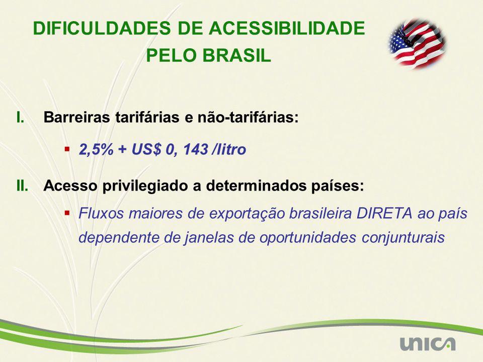 DIFICULDADES DE ACESSIBILIDADE PELO BRASIL
