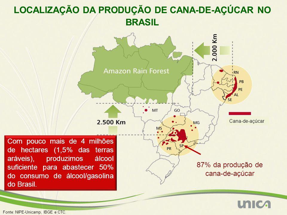 LOCALIZAÇÃO DA PRODUÇÃO DE CANA-DE-AÇÚCAR NO BRASIL