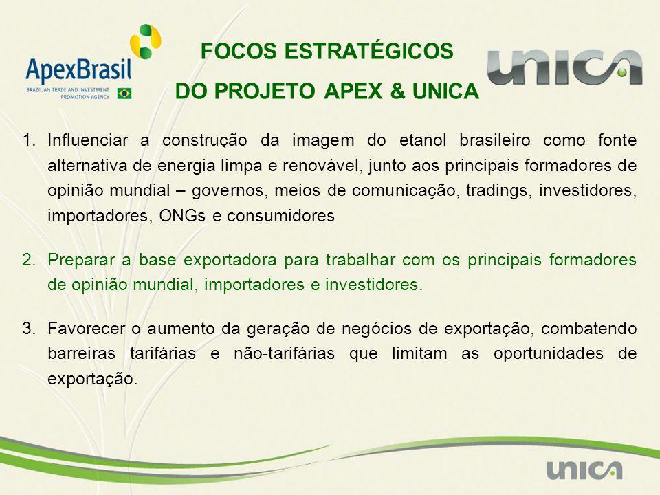 FOCOS ESTRATÉGICOS DO PROJETO APEX & UNICA
