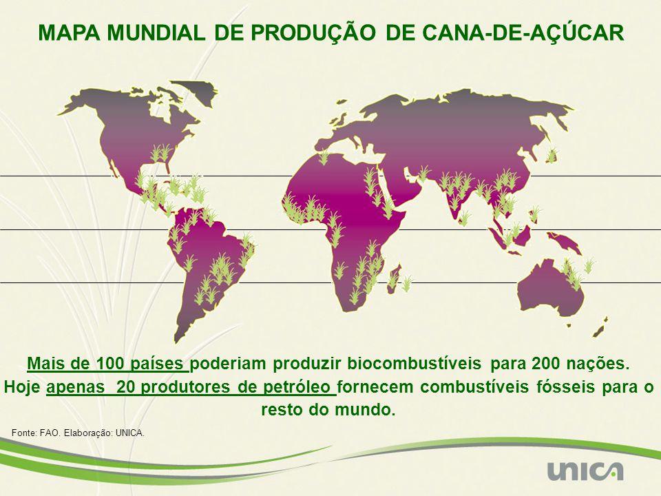 MAPA MUNDIAL DE PRODUÇÃO DE CANA-DE-AÇÚCAR