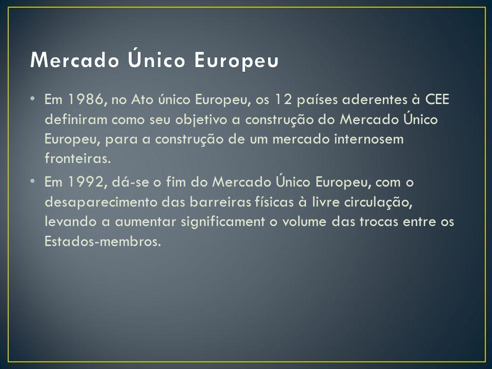 Mercado Único Europeu