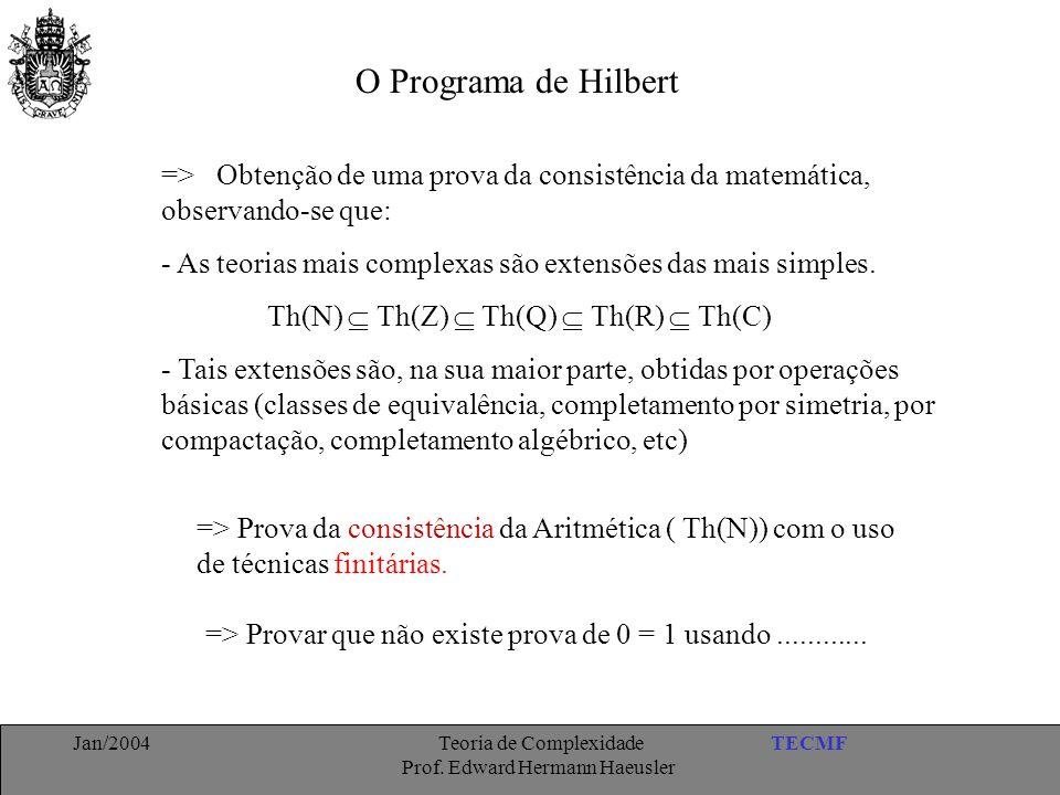 O Programa de Hilbert => Obtenção de uma prova da consistência da matemática, observando-se que: