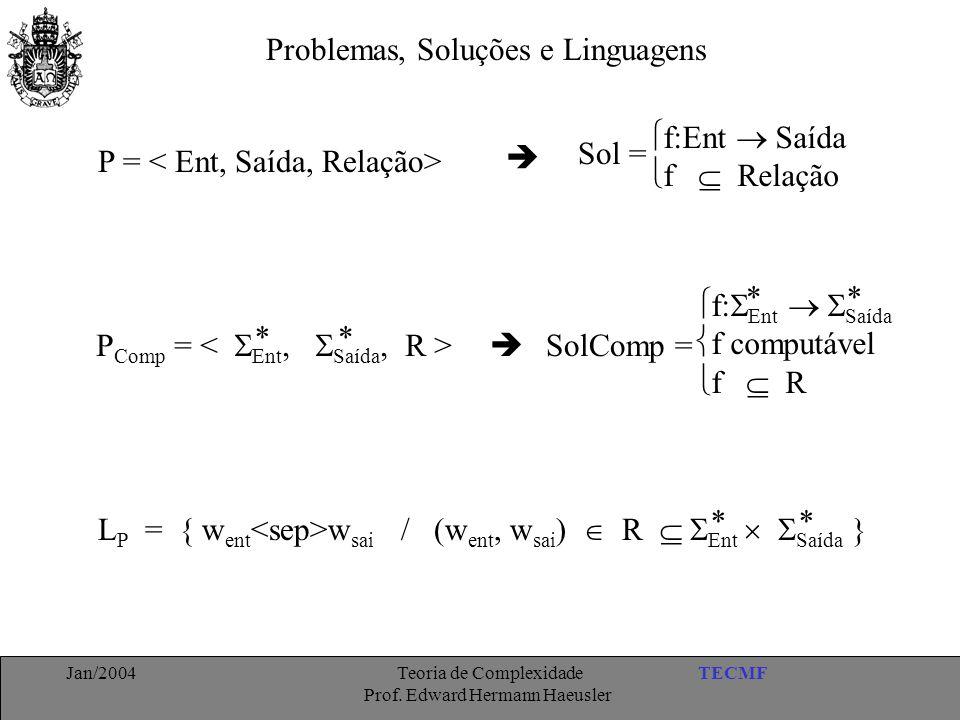 Problemas, Soluções e Linguagens
