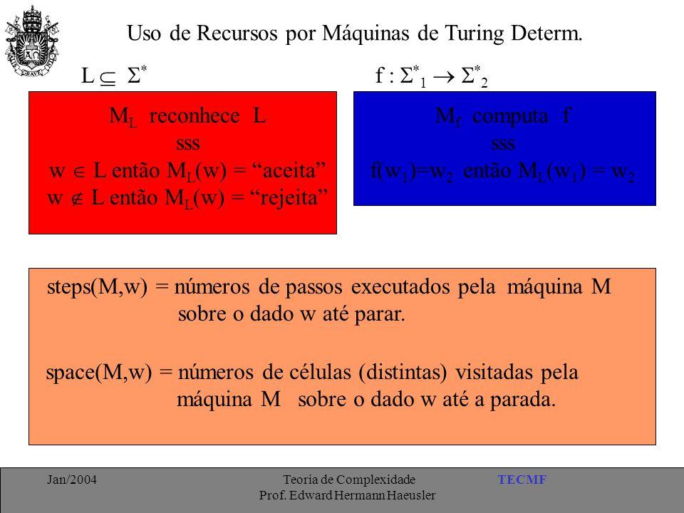 Uso de Recursos por Máquinas de Turing Determ.