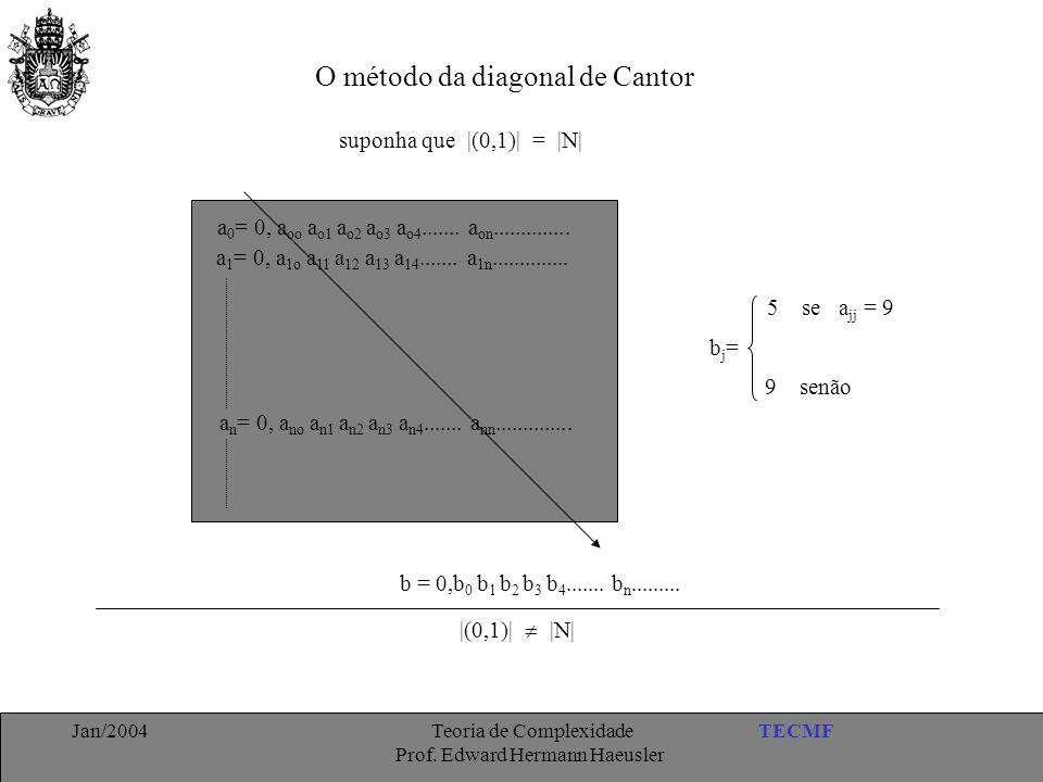 O método da diagonal de Cantor