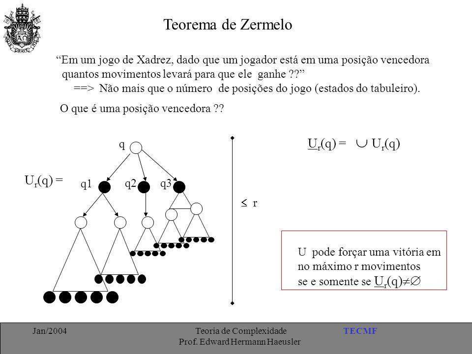 Teorema de Zermelo Ur(q) =  Ur(q) Ur(q) =