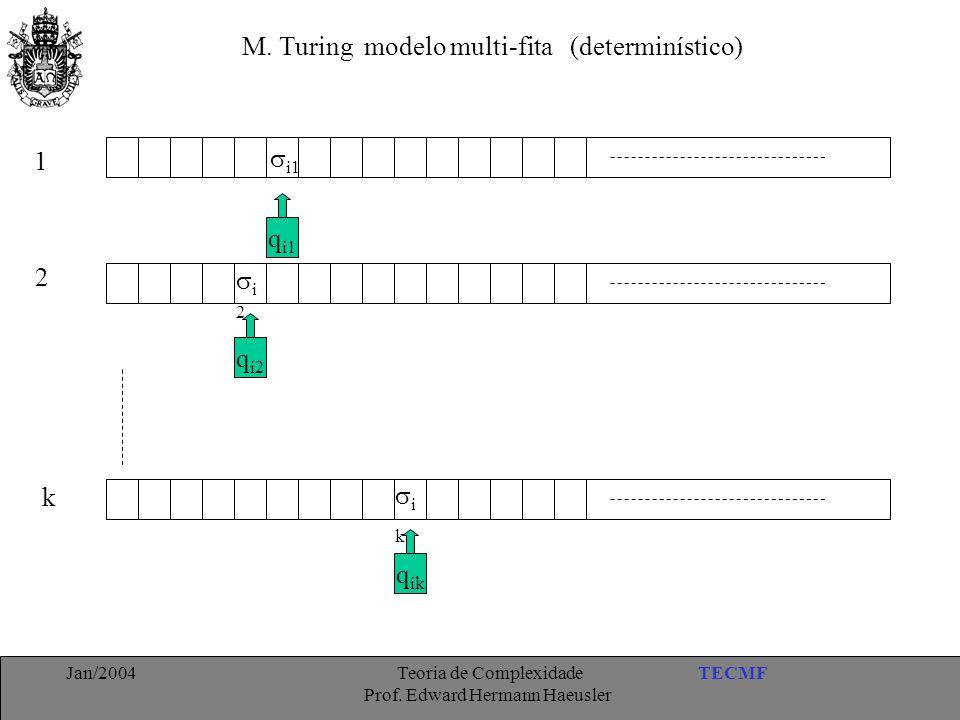 M. Turing modelo multi-fita (determinístico)
